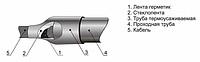Уплотнитель кабельных проходов термоусаживаемый УКПТ-225/55