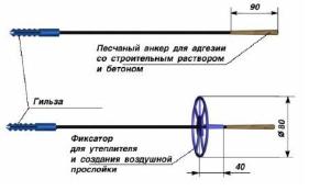 Анкера ГАЛЕН, ( монолит/кирпич) БПА-300-Ø6-1П