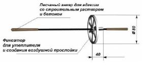 Анкера ГАЛЕН для кирпичной кладки, БПА-400-Ø6-2П