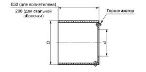 Стальная заглушка изоляции ГОСТ 30732-2006 L=650мм. L=200мм.